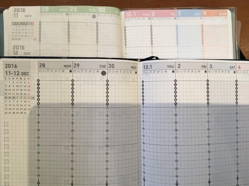 【手帳】ジブン手帳Bizのノーマルよりもミニ良いところ。3つ。