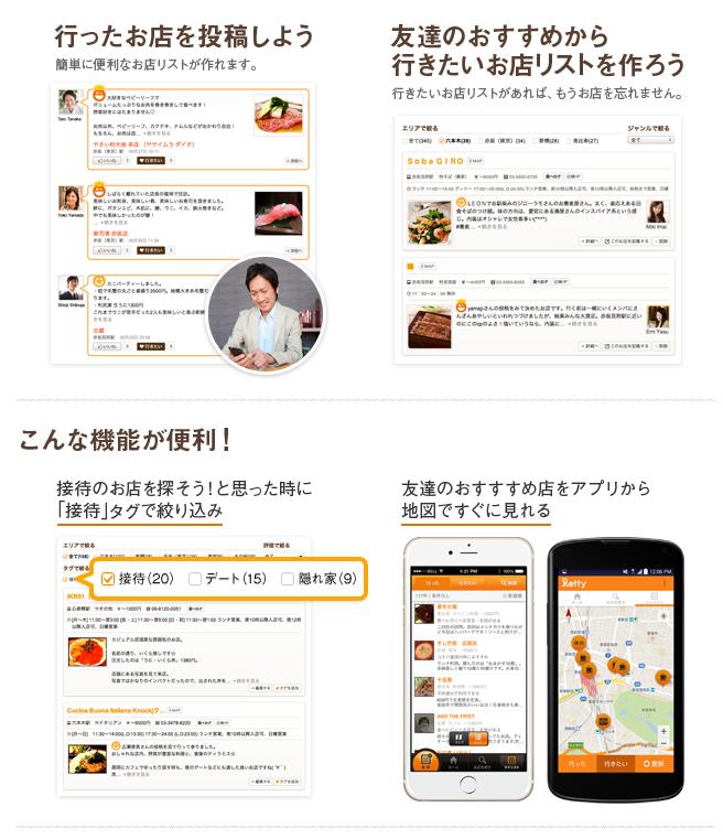 【日記】実名制の口コミサービスの「Retty」を利用してみた。食べログよりスマホファーストで使いやすい#Retty